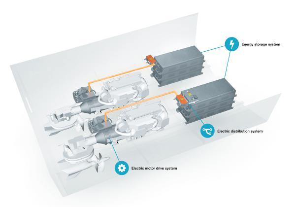 Volvo Penta IPS hybrid